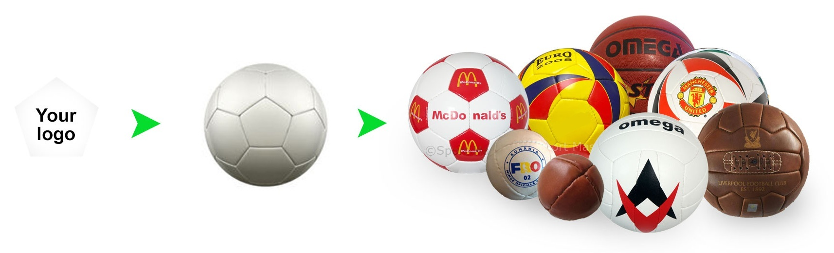 Production process of custom balls with your logo